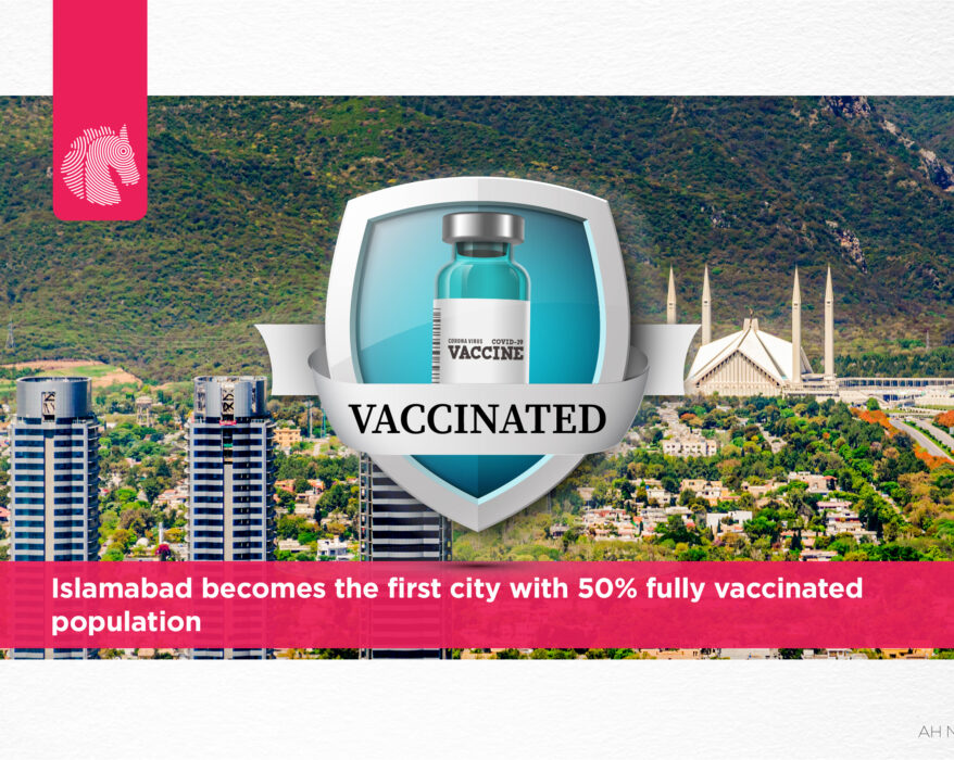 Islamabad becomes the first city with 50% fully vaccinated population
