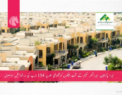 "Banks receive application for ""Mera Pakistan Mera Ghar scheme"" Says SBP"